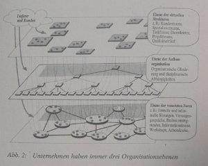 Quelle: Uwe Renald Müller 1997 (s.Quellenangaben)