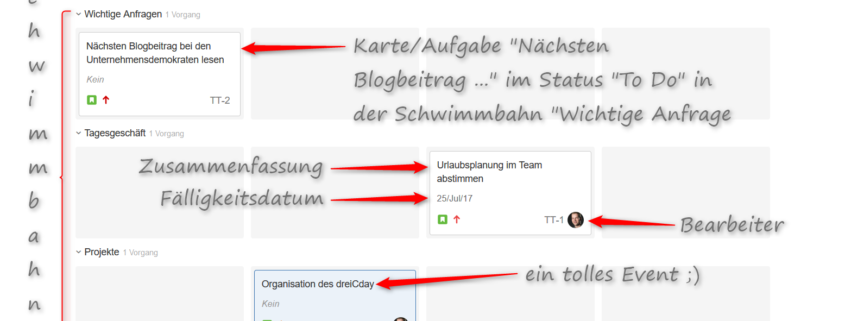 Was ist ein Board? Screenshot